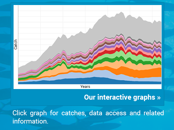 We present fisheries and fisheries-related data. View our interactive graphs.